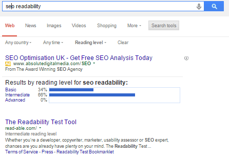 Google SERPS by SEO readability